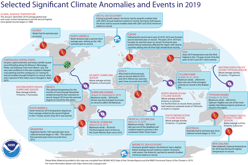 Selected significant climate anomalies and events in 2019